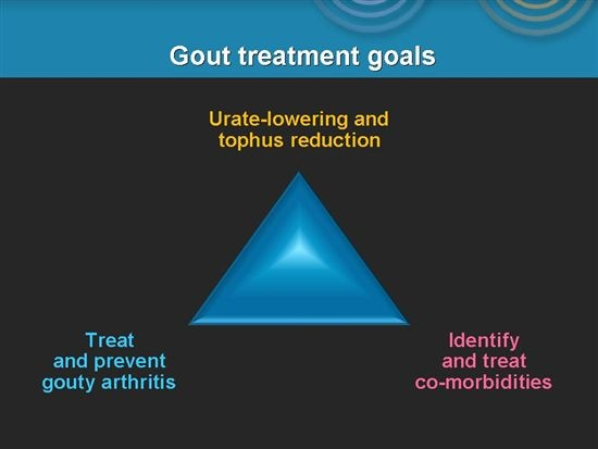 uric acid low blood pressure gout pain between toes gouty arthritis pictures hands