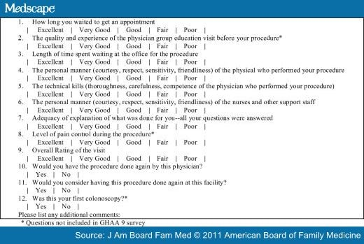 patient satisfaction with family physician colonoscopists