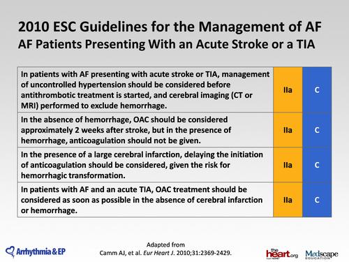 esc 2010 guidelines for anticoagulation af