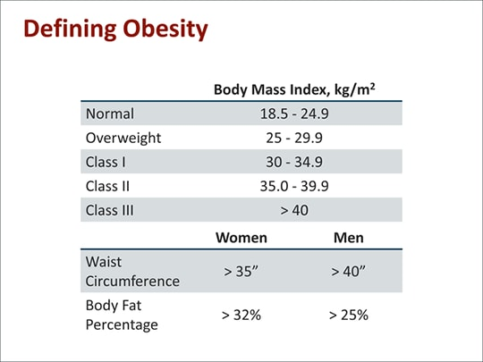 the chronic disease of obesity and the issue of overweight in the united states Overweight and obesity are defined as  noncommunicable disease risk factors such as obesity and  meeting of the united nations general assembly on.