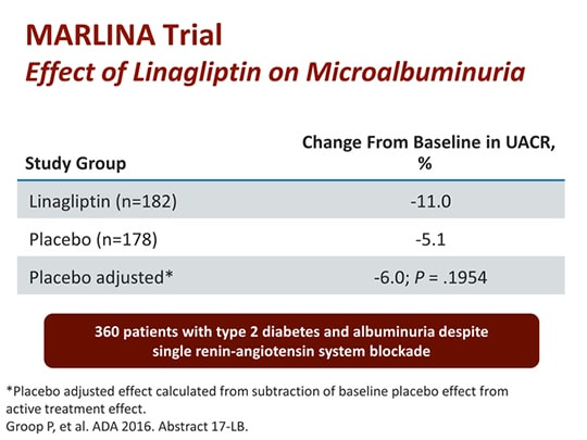 Effect of Linagliptin vs Placebo on Major Cardiovascular ...
