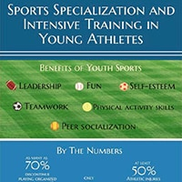 the training and specialization of todays young athletes Kids around the country are playing organized sports more than ever today   young athletes who specialize in one sport too early (before age 15) can be/are.