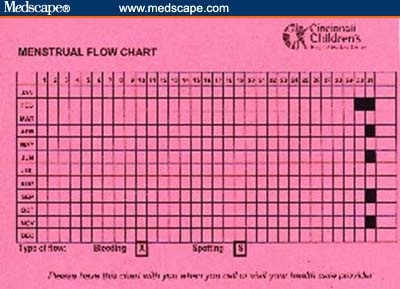 Menstruation in Adolescents Whats Normal – Sample Menstrual Calendar