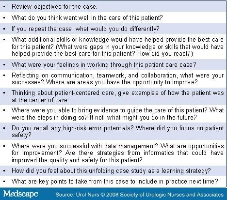 oncology qsen case study