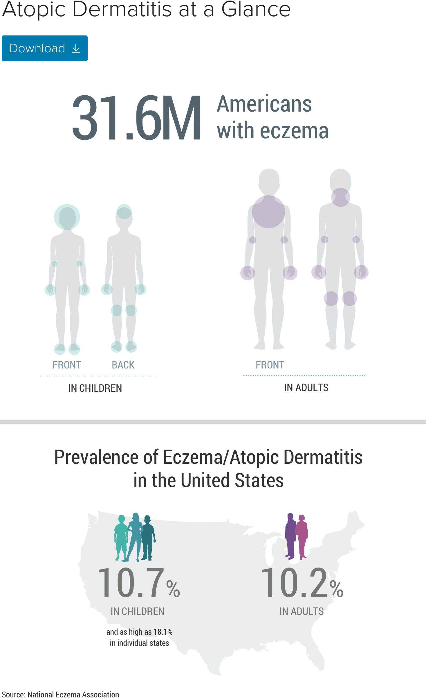 pictures of atopic dermatitis in adults