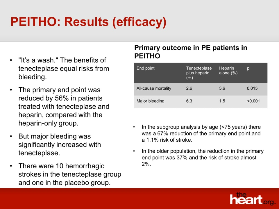 Cancel Which Membership >> PEITHO (Tenectaplase plus Heparin vs Heparin Alone in Pulmonary Embolism)