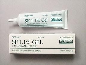 SF 1.1 % dental gel