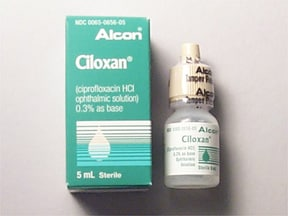 Ciprofloxacin eye drops burning