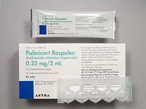 Pulmicort 0.25 mg/2 mL suspension for nebulization