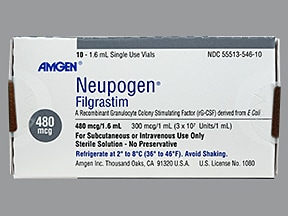 Neupogen 480 mcg/1.6 mL injection solution