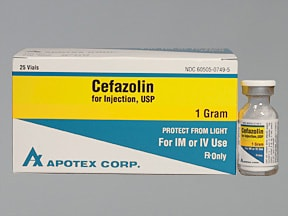 cefazolin 1 gram solution for injection