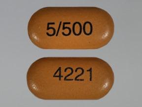 Kombiglyze XR 5 mg-500 mg tablet,extended release