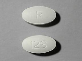 250 Cipro Mg