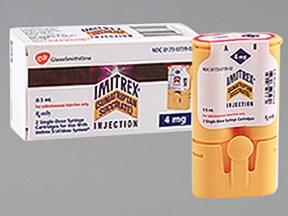 Imitrex STATdose Kit Refill 4 mg/0.5 mL subcutaneous cartridge