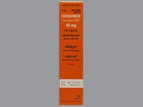 furosemide 10 mg/mL injection syringe