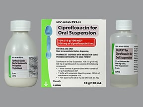 ciprofloxacin 500 mg/5 mL oral suspension