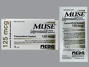 Muse 125 mcg urethral suppository