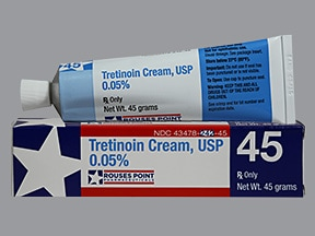 Tretinoin Topical : Uses, Side Effects, Interactions