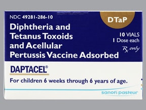 Daptacel (DTaP Pediatric) (PF) 15 Lf unit-10 mcg-5 Lf/0.5 mL IM susp
