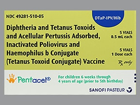 Pentacel (PF) 15 Lf unit-20 mcg-5 Lf /0.5 mL intramuscular kit