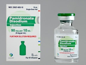 pamidronate 90 mg/10 mL (9 mg/mL) intravenous solution