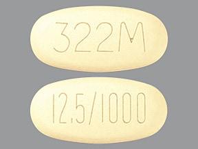 Kazano 12.5 mg-1,000 mg tablet