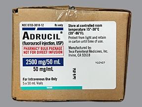 Adrucil 2.5 gram/50 mL intravenous solution