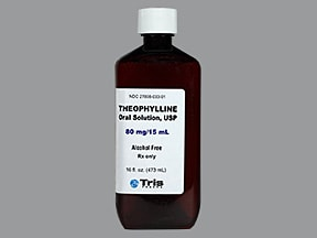 theophylline 80 mg/15 mL oral solution