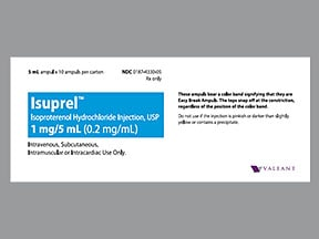 Isuprel 0.2 mg/mL injection solution