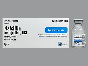 nafcillin 1 gram solution for injection