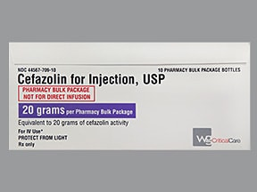 cefazolin 20 gram solution for injection