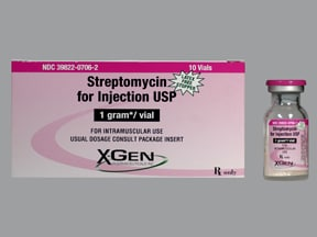streptomycin 1 gram intramuscular solution