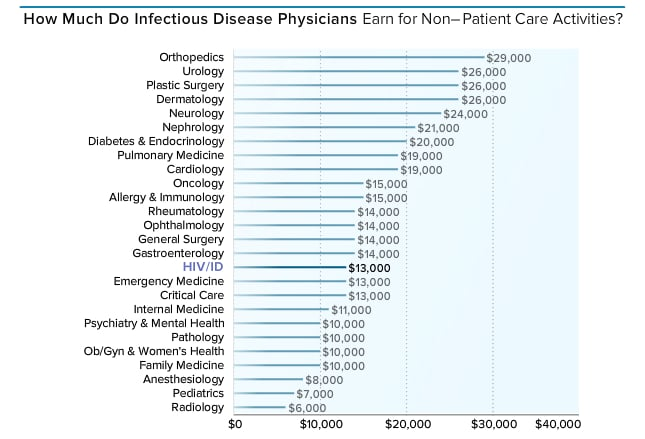 Medscape Infectious Disease Physician Compensation Report 2015. Youtube Motorcycle Crash Car Hauler Transport. Medical Office Assistant College. Divorce Attorney Long Island Gsa Org Chart. Hotel Rooms In Hyderabad Lpn Online Schooling. Remedy For Running Nose Help Pass A Drug Test. How To Find Spy Software On Your Computer. Ahmadiyya Muslim Community Usa. Procure Treatment Centers Clear Pvc Curtains