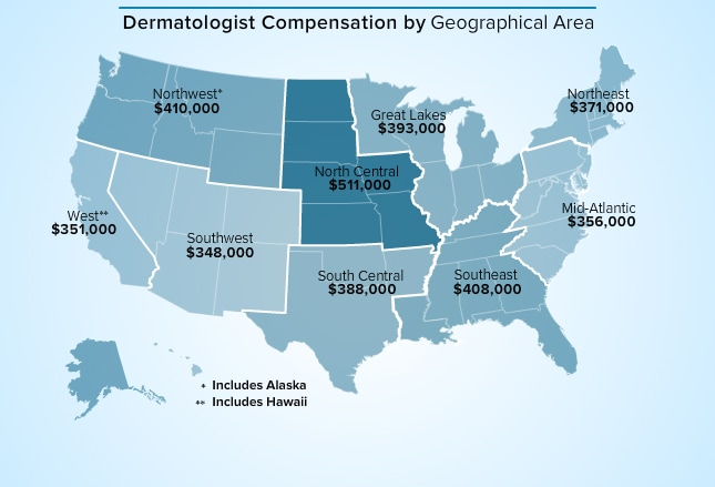 medscape dermatologist compensation report 2016, Human Body