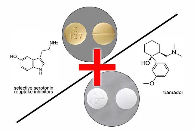 Fluoxetine Combination Drugs