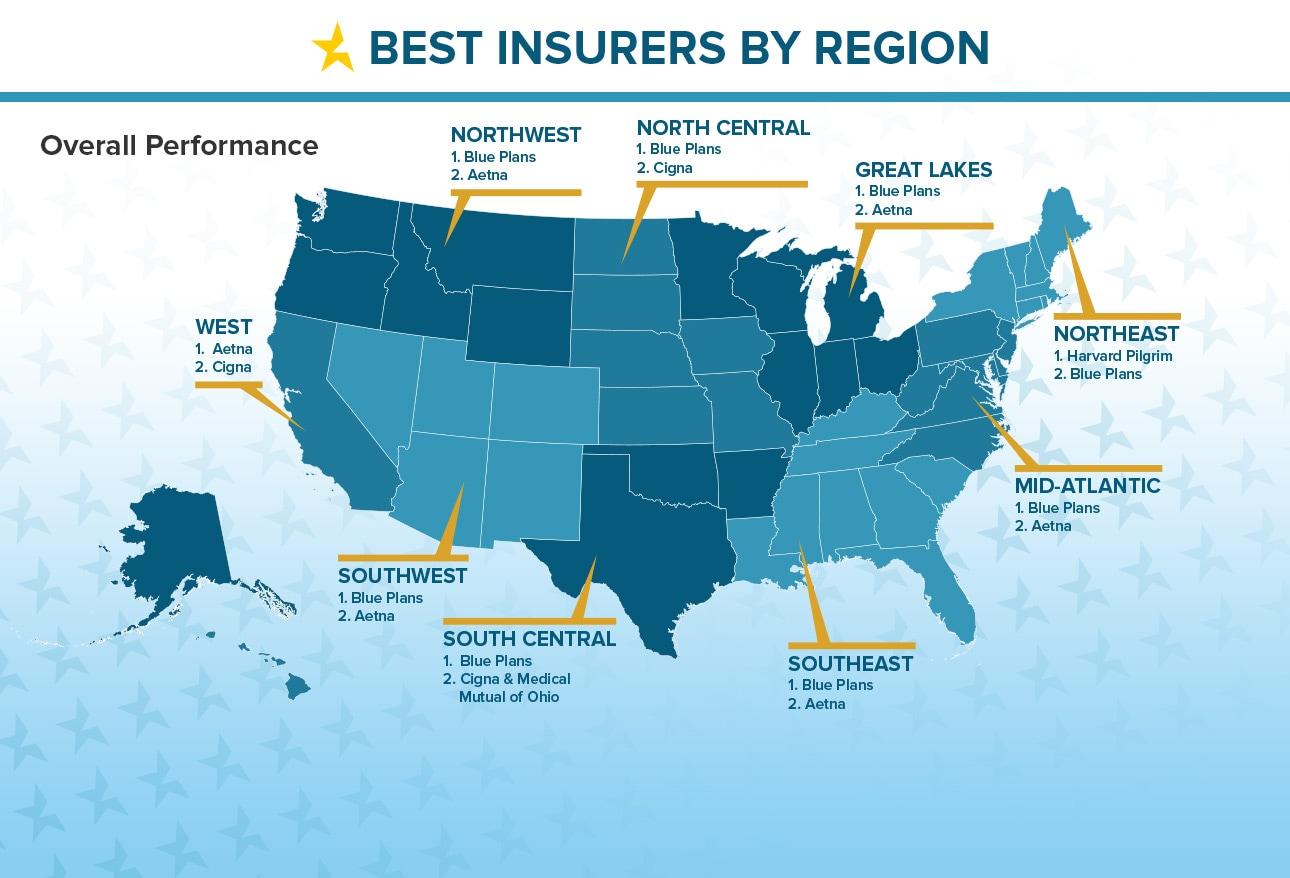 Florida Blue Medicare >> Insurer Ratings Report 2014
