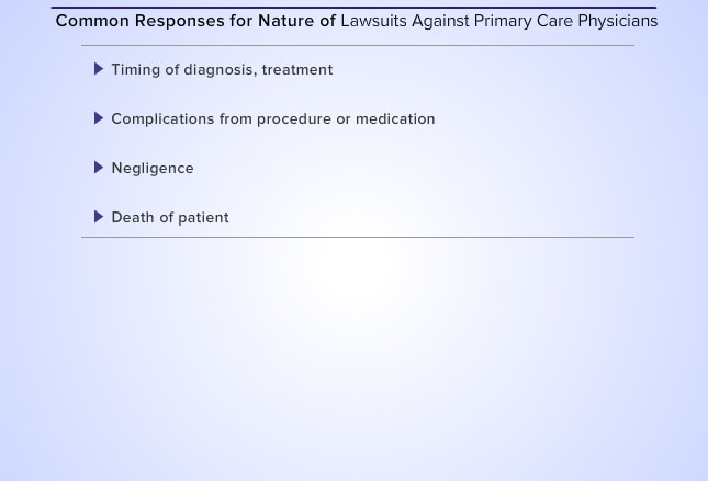 Medscape Malpractice Report 2015: Why Primary Care Physicians Get Sued