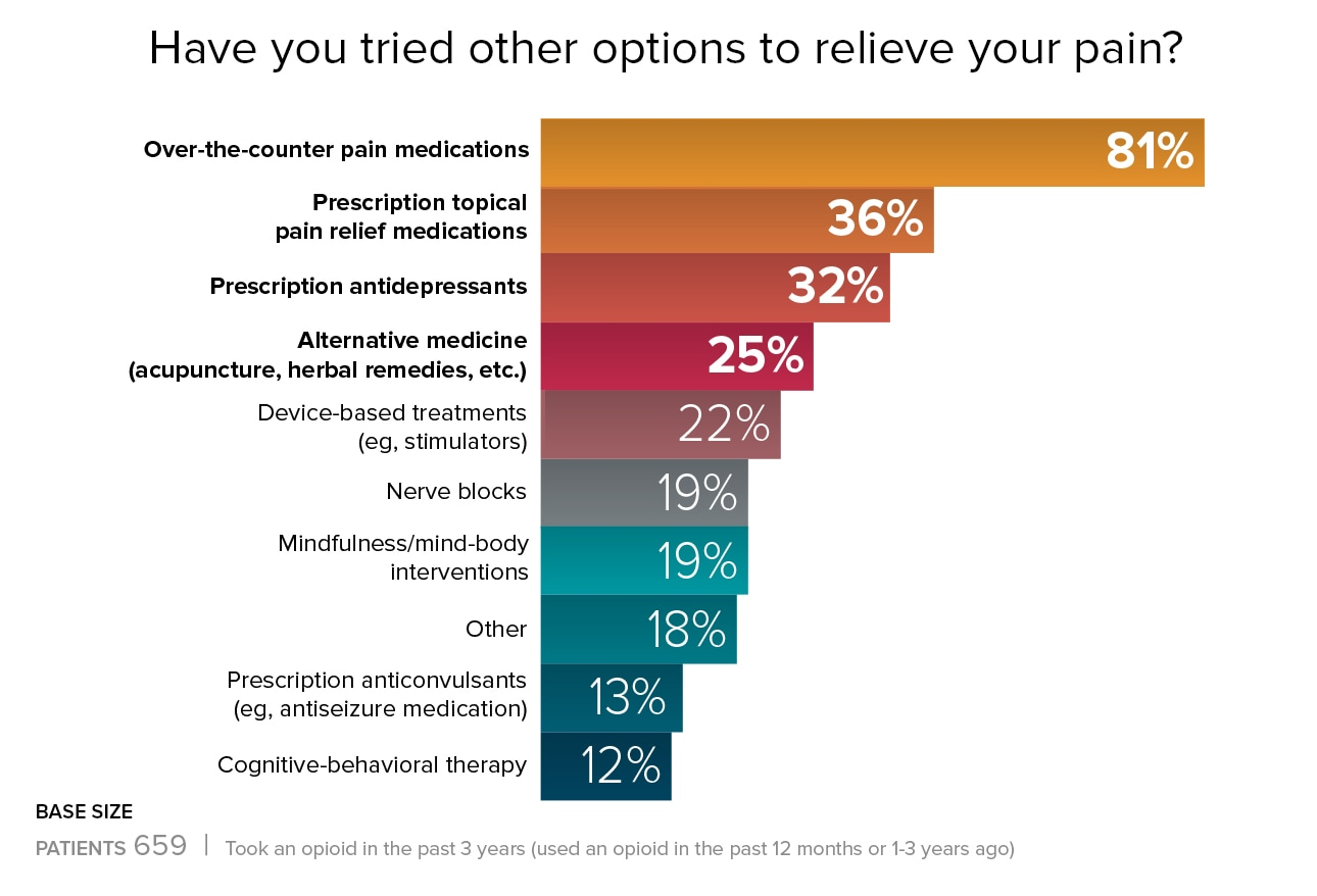 Patients Feedback About Prozac