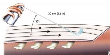 Schematic drawing showing how the jet stream of va