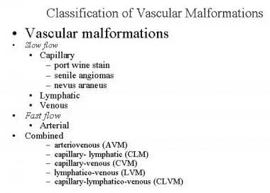 Hemangiomas. Classification of vascular malformati