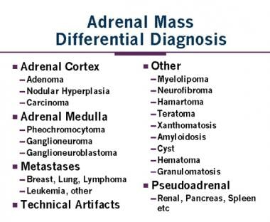 Differential diagnosis of adrenal mass