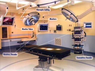 Operating room setup. Courtesy of Karl Storz Endos
