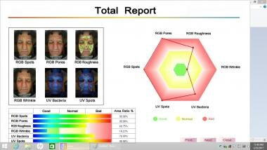 Facial Analysis Summary using Emage System.