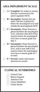 American Spinal Injury Association (ASIA) Impairme