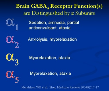 GABAA receptor subunit function(s).