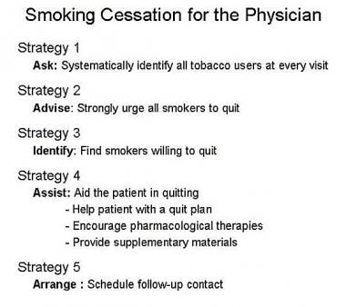 Smoking cessation strategies for clinicians.