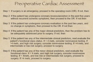 Perioperative cardiac management. Algorithm for pr