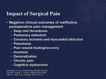 Undermanaged Pain In The Orthopedic Surgical Patient