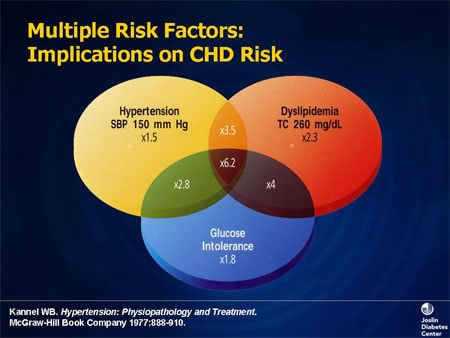 Treatment of Dyslipidemia in Common Liver Diseases ...