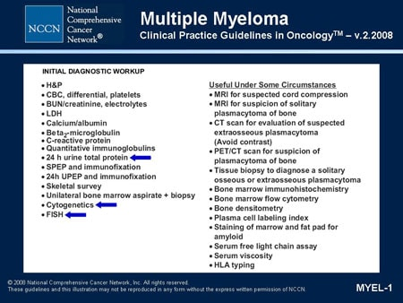 research papers multiple myeloma Research papers, journal articles and scientific articles related to multiple myeloma: here you will find abstracts and references of the latest publications from journals in this sector.
